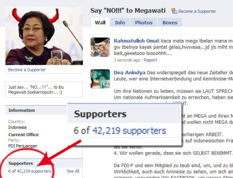 Jumlah supporter SAY NO TO MEGAWATI di FACEBOOK pukul 15.58 WIB 5 April 2009